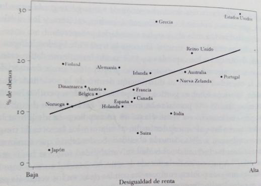 (3 grafikoa).