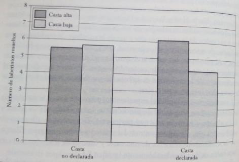 (2. Grafikoa)