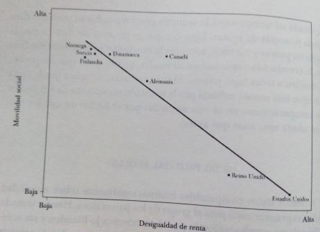 (Gráfico 3)
