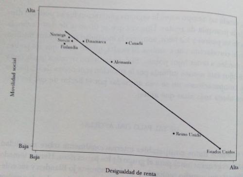 (3. Grafikoa)