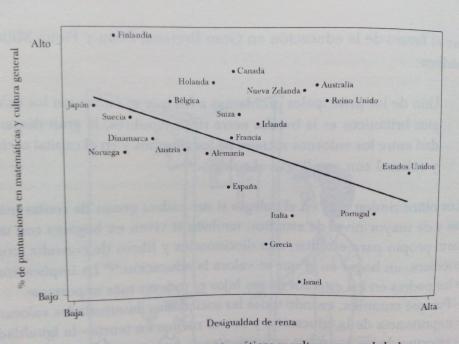 (1. Grafikoa)