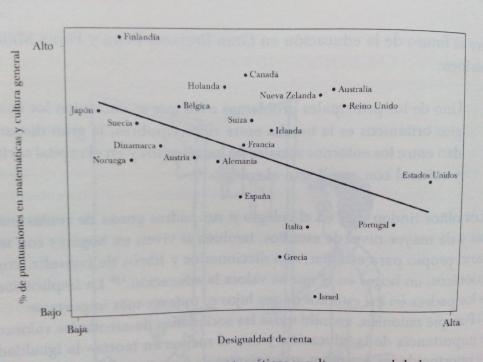(Gráfico 1)