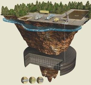 Fracking-aren marrazki bidezko azalpena.